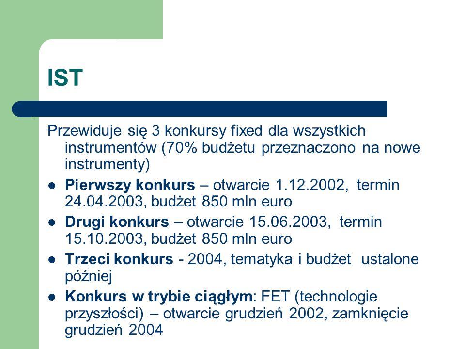 ISTPrzewiduje się 3 konkursy fixed dla wszystkich instrumentów (70% budżetu przeznaczono na nowe instrumenty)