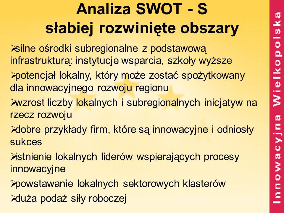 Analiza SWOT - S słabiej rozwinięte obszary