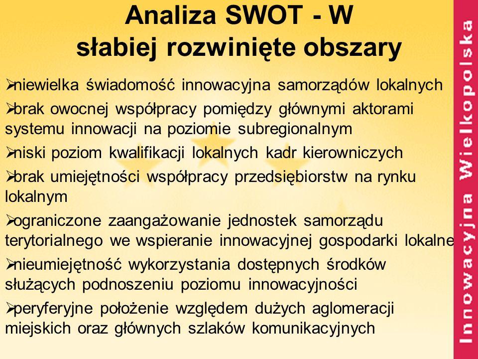 Analiza SWOT - W słabiej rozwinięte obszary