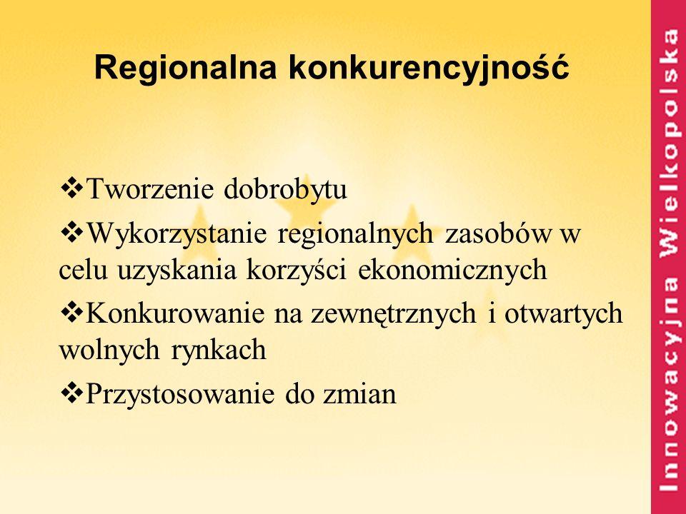 Regionalna konkurencyjność