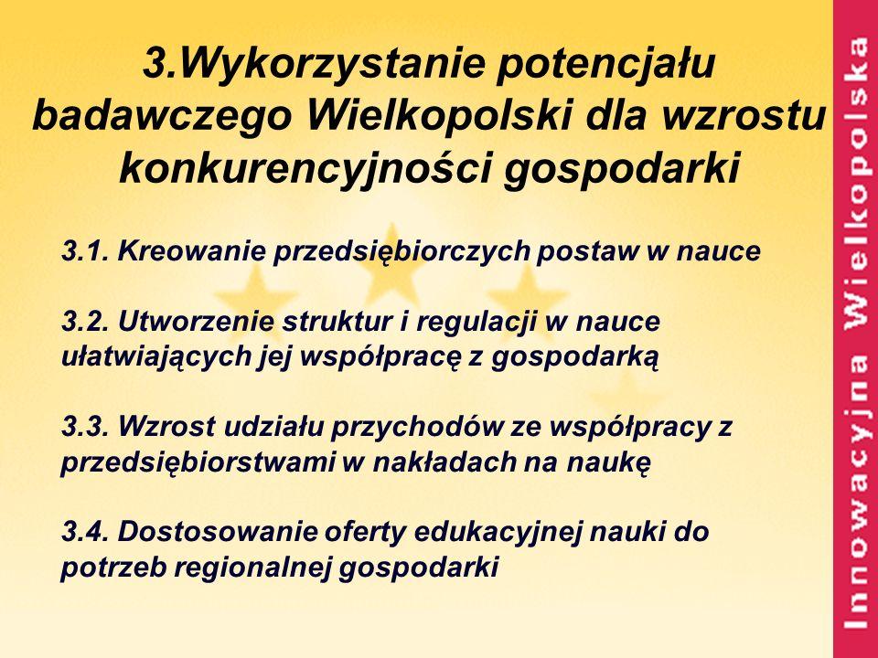 3.Wykorzystanie potencjału badawczego Wielkopolski dla wzrostu konkurencyjności gospodarki