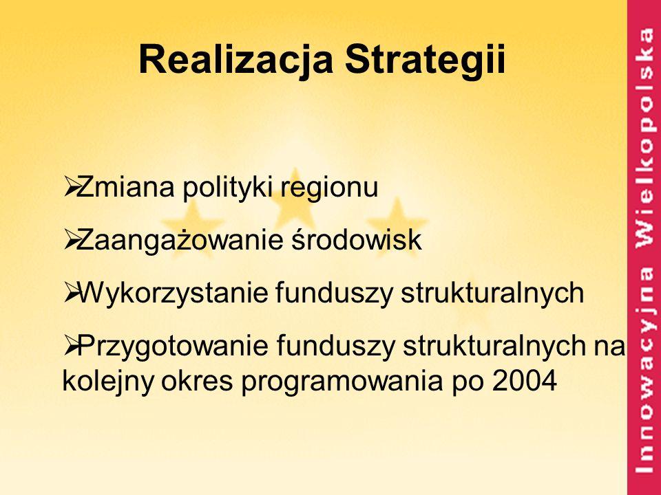 Realizacja Strategii Zmiana polityki regionu Zaangażowanie środowisk