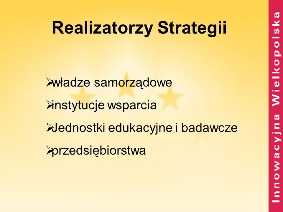 Realizatorzy Strategii