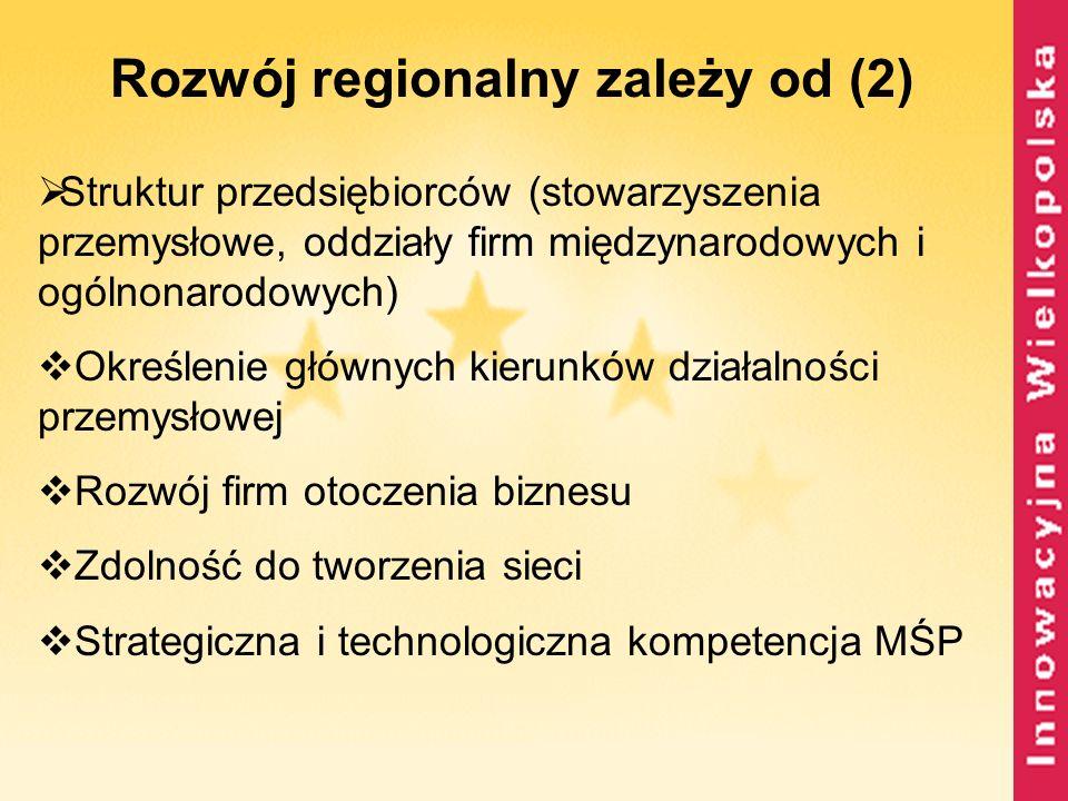 Rozwój regionalny zależy od (2)