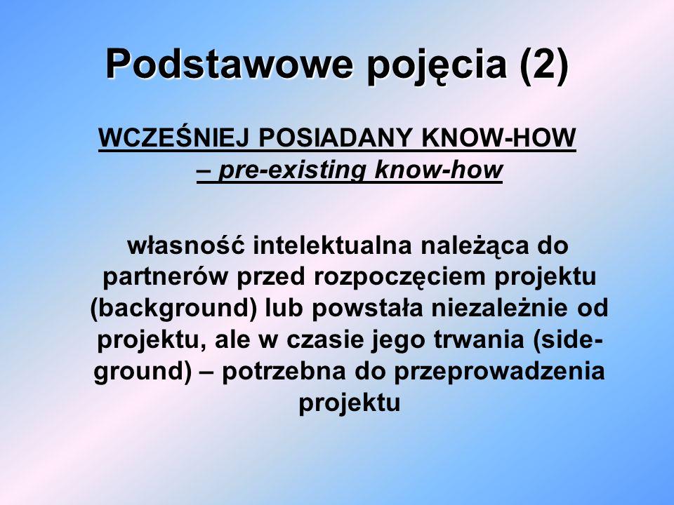 WCZEŚNIEJ POSIADANY KNOW-HOW – pre-existing know-how