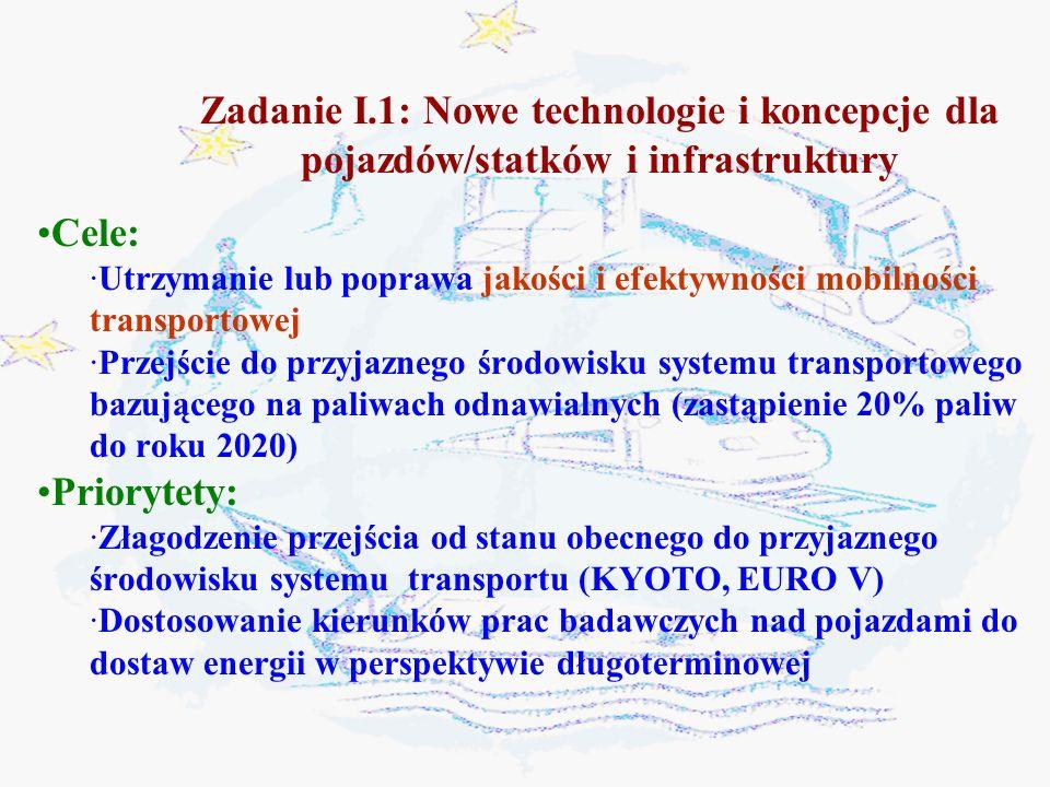 Zadanie I.1: Nowe technologie i koncepcje dla pojazdów/statków i infrastruktury