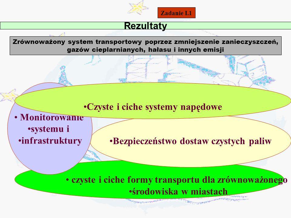 Czyste i ciche systemy napędowe