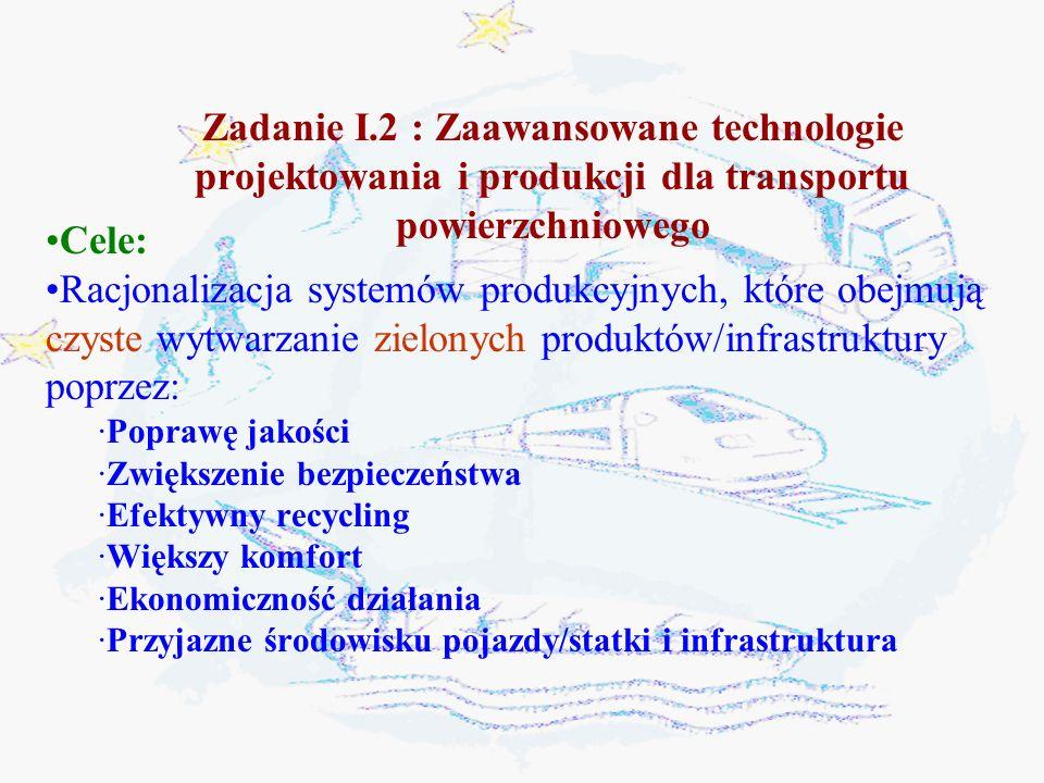 Zadanie I.2 : Zaawansowane technologie projektowania i produkcji dla transportu powierzchniowego