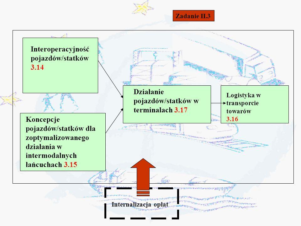 Interoperacyjność pojazdów/statków 3.14
