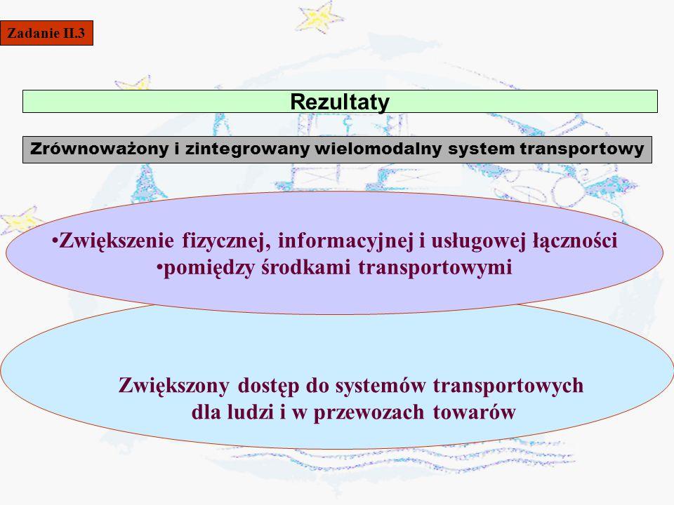 Zwiększenie fizycznej, informacyjnej i usługowej łączności