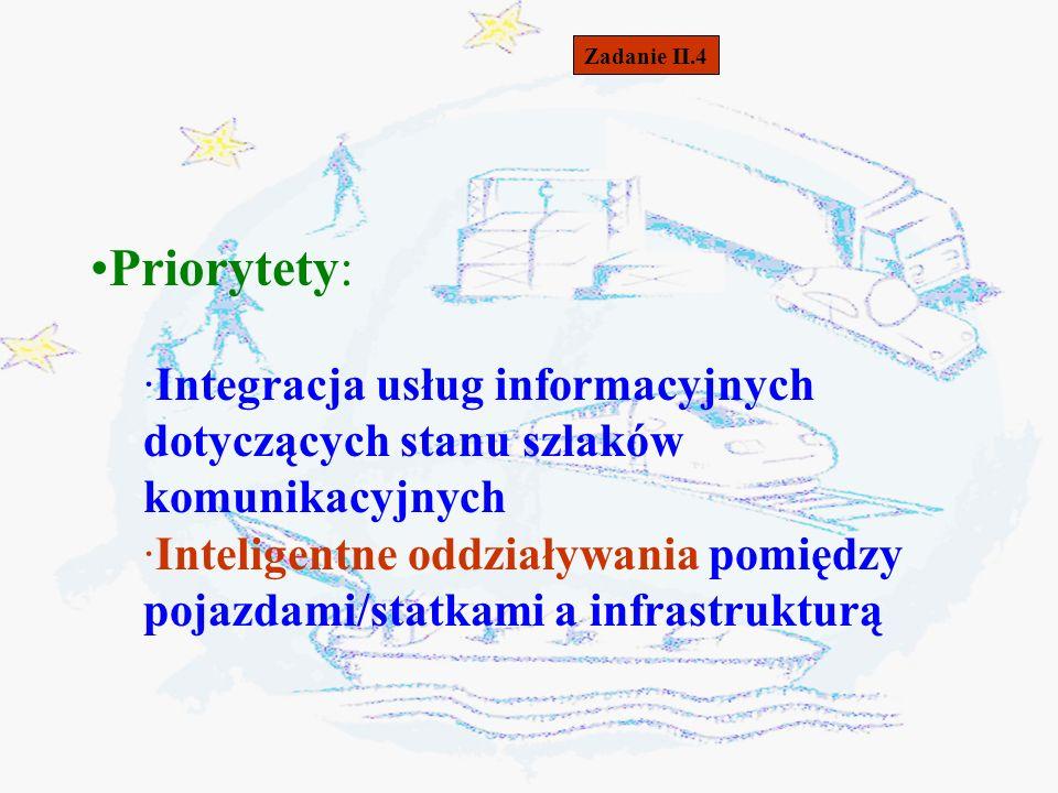 Zadanie II.4 Priorytety: Integracja usług informacyjnych dotyczących stanu szlaków komunikacyjnych.