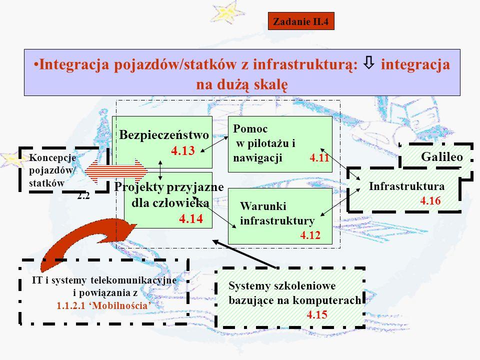 IT i systemy telekomunikacyjne