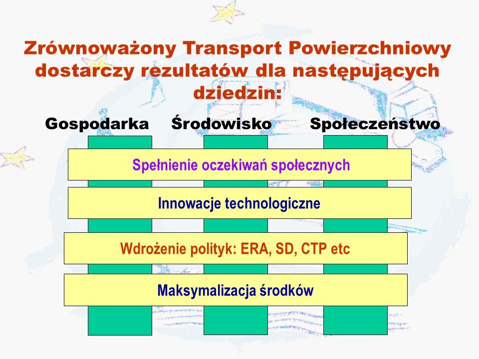 Zrównoważony Transport Powierzchniowy dostarczy rezultatów dla następujących dziedzin: