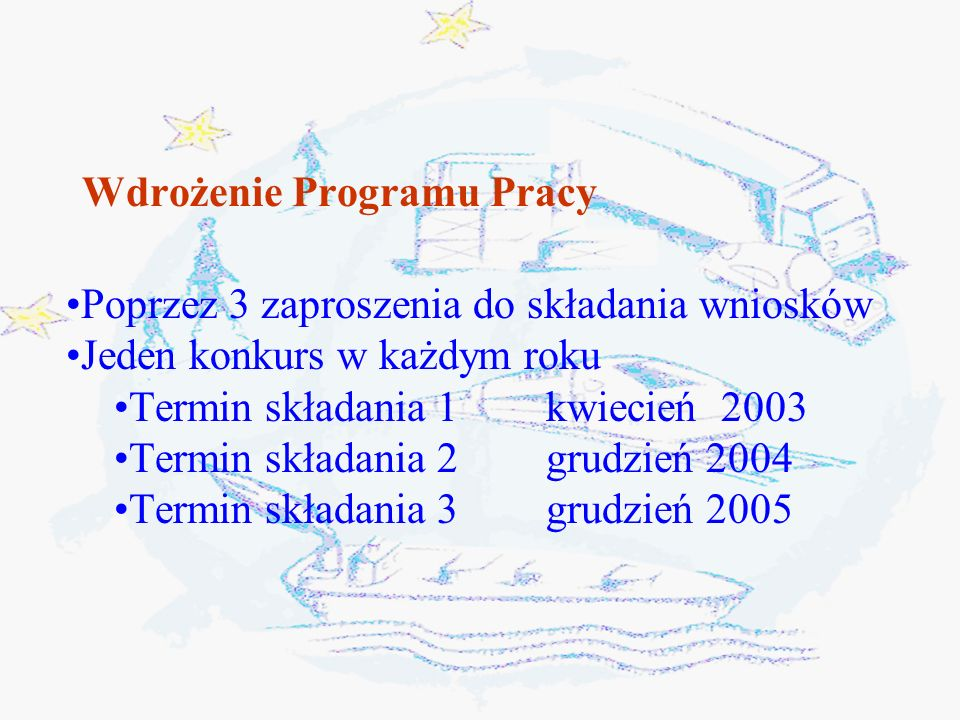 Wdrożenie Programu Pracy