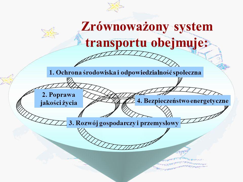 Zrównoważony system transportu obejmuje:
