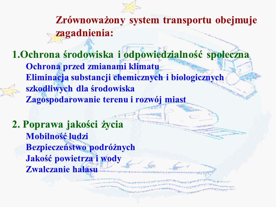 Zrównoważony system transportu obejmuje zagadnienia: