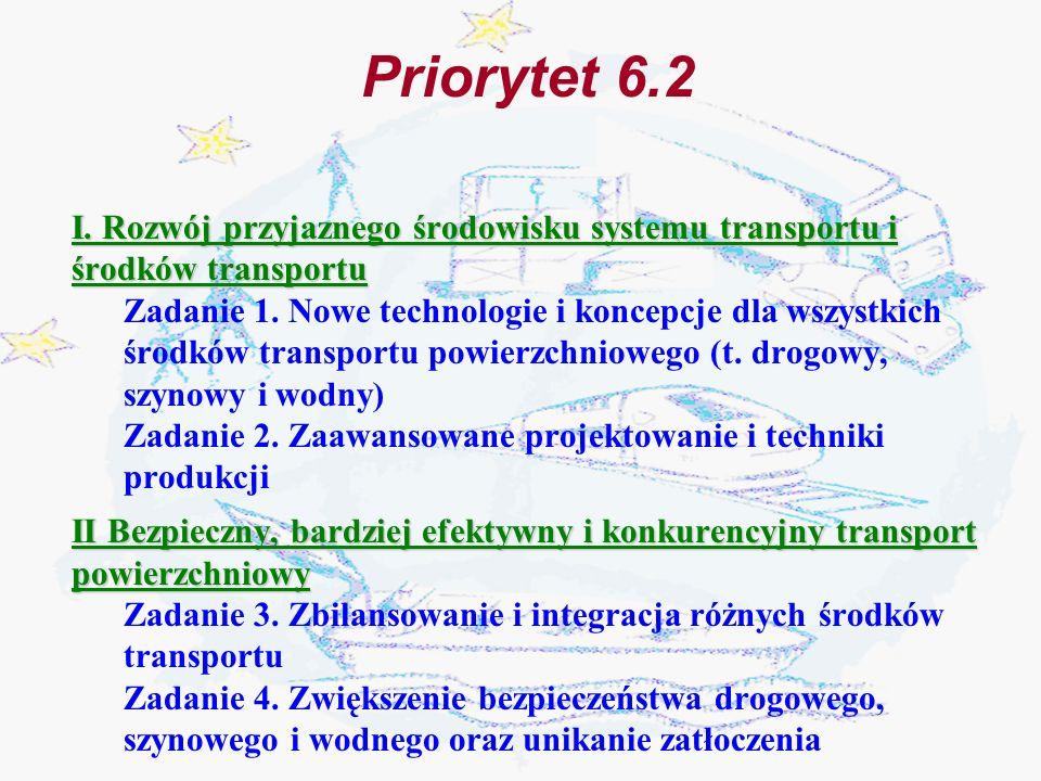 3/26/2017 Priorytet 6.2. I. Rozwój przyjaznego środowisku systemu transportu i środków transportu.
