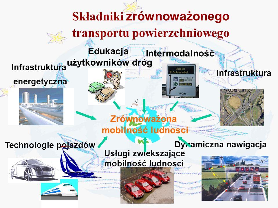 Składniki zrównoważonego transportu powierzchniowego