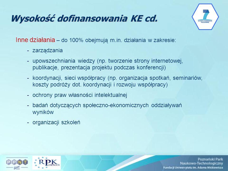 Wysokość dofinansowania KE cd.