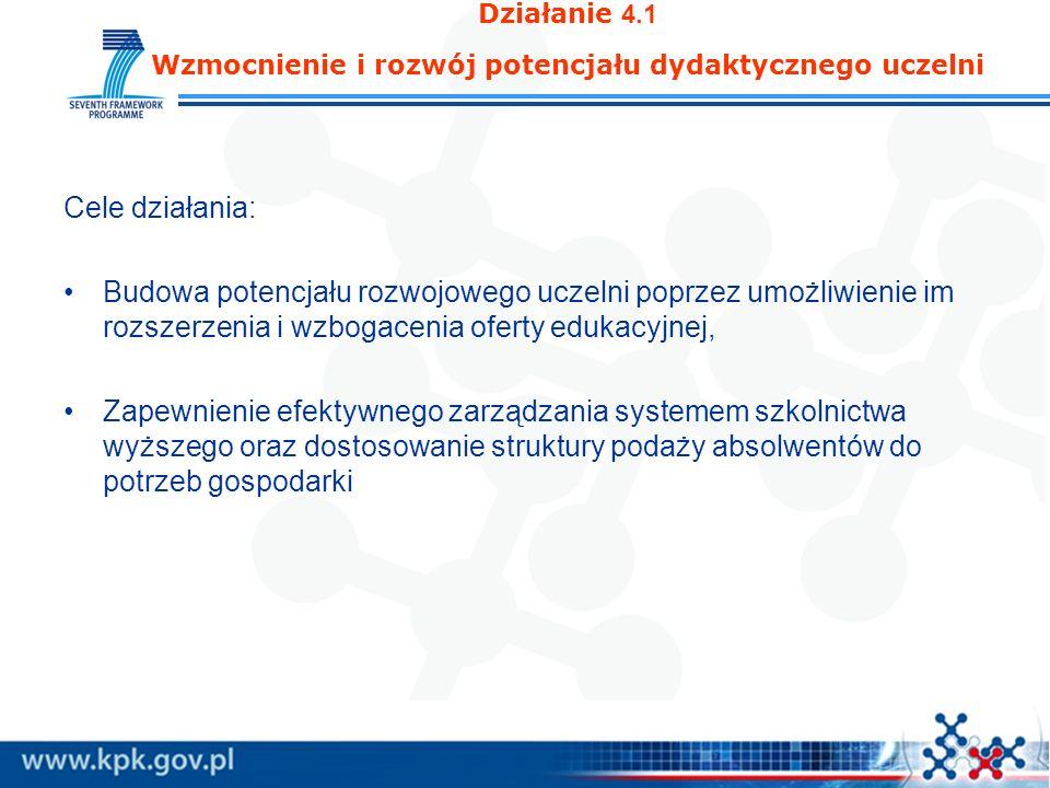 Działanie 4.1 Wzmocnienie i rozwój potencjału dydaktycznego uczelni