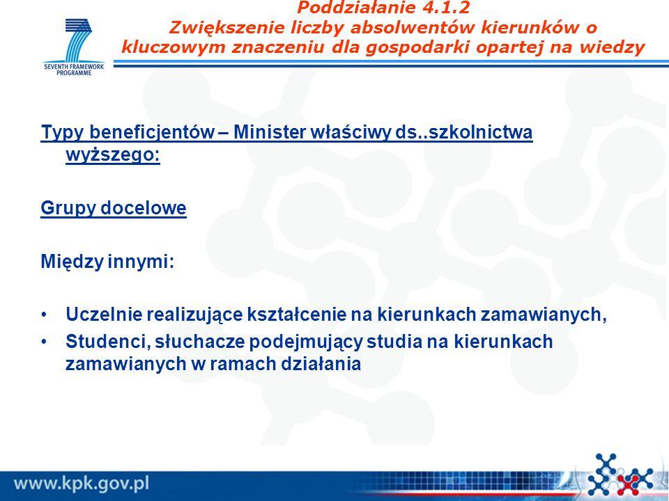 Typy beneficjentów – Minister właściwy ds..szkolnictwa wyższego: