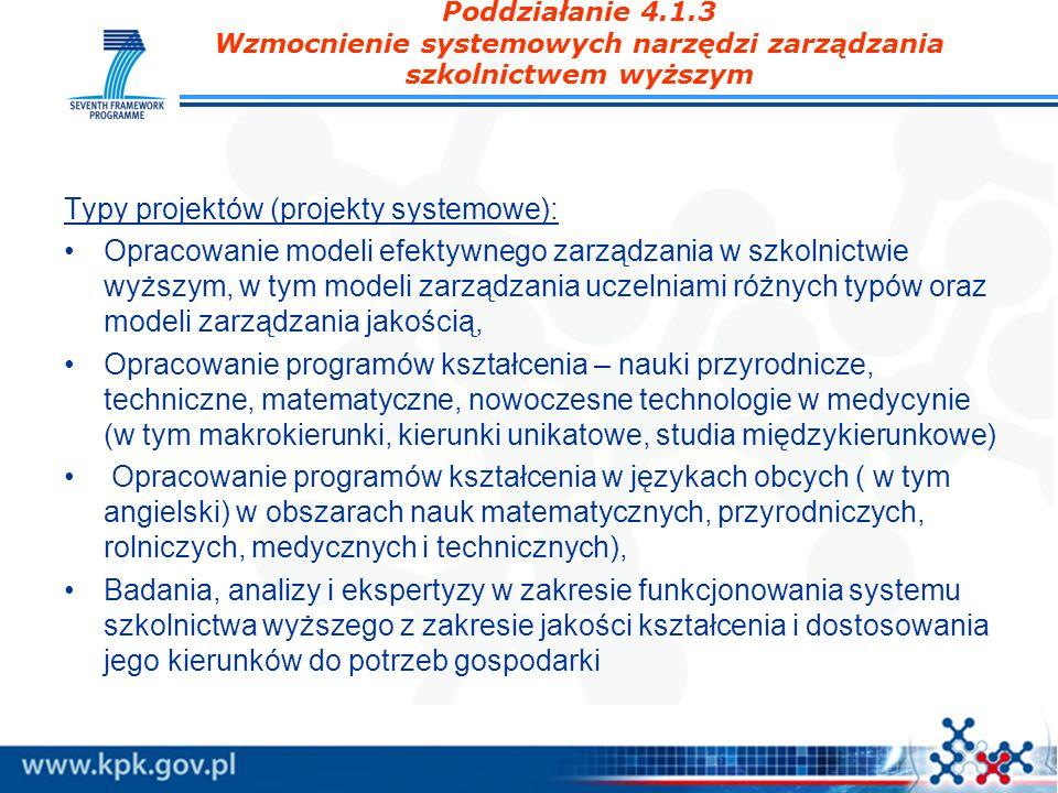 Typy projektów (projekty systemowe):