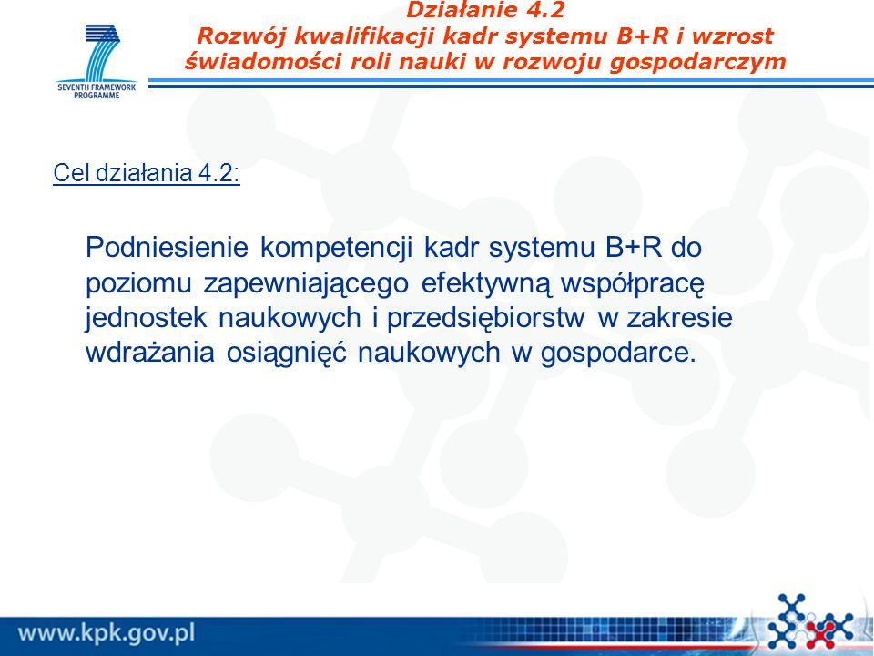 Działanie 4.2 Rozwój kwalifikacji kadr systemu B+R i wzrost świadomości roli nauki w rozwoju gospodarczym