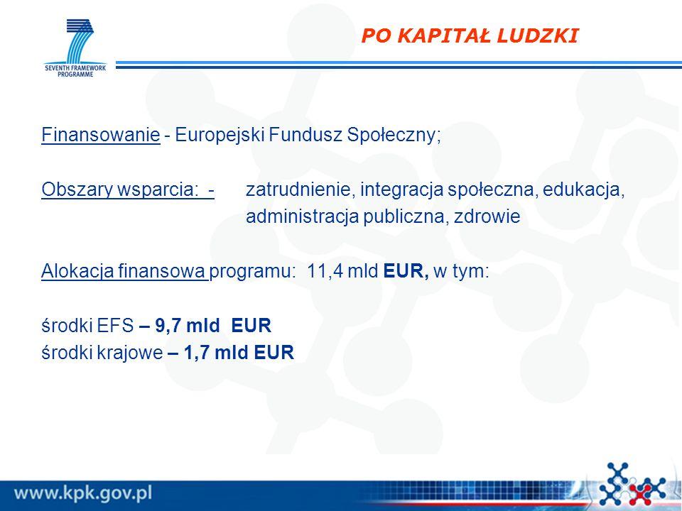 PO KAPITAŁ LUDZKI Finansowanie - Europejski Fundusz Społeczny; Obszary wsparcia: - zatrudnienie, integracja społeczna, edukacja,