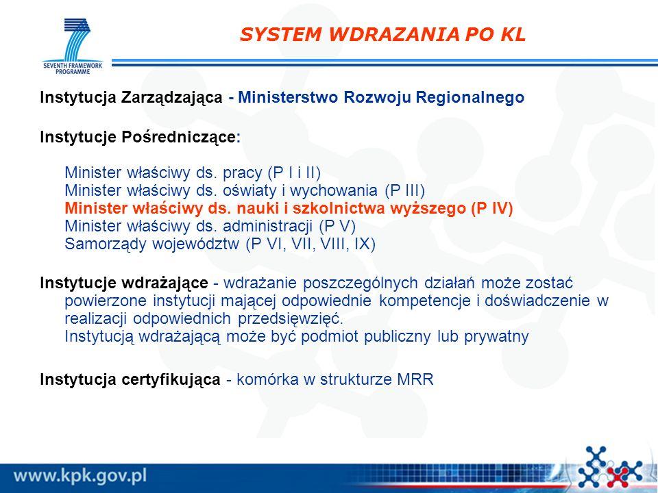 SYSTEM WDRAZANIA PO KL Instytucja Zarządzająca - Ministerstwo Rozwoju Regionalnego.