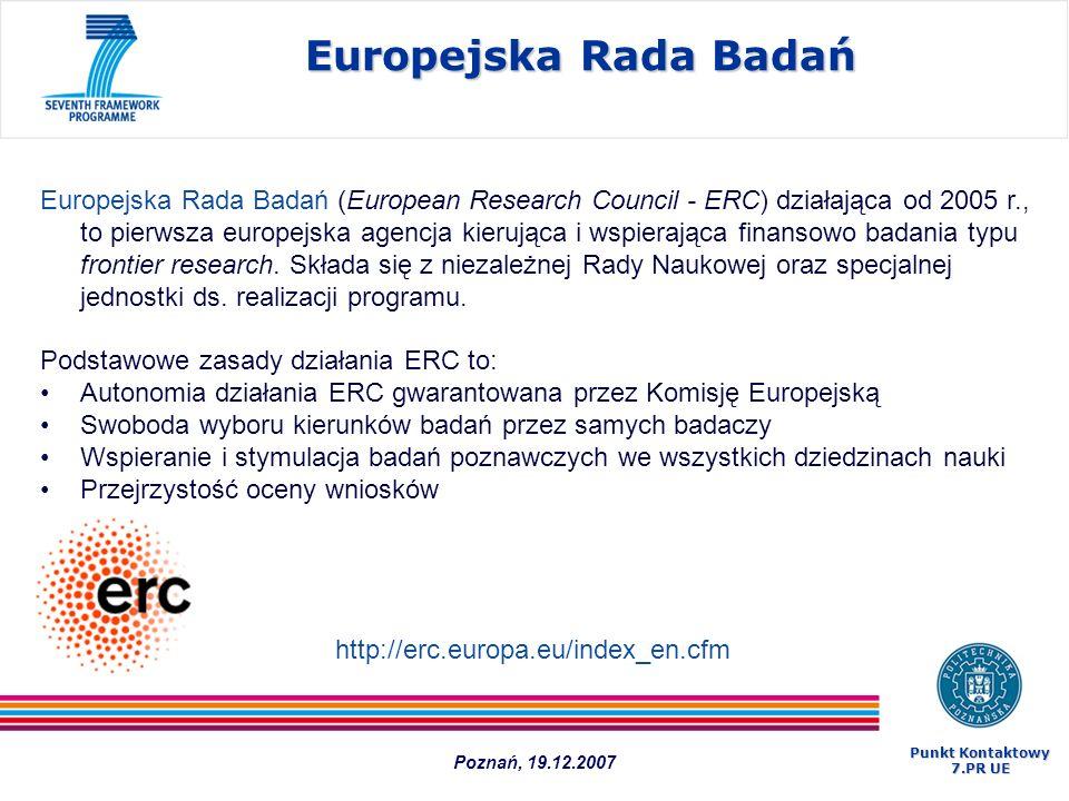 Europejska Rada Badań