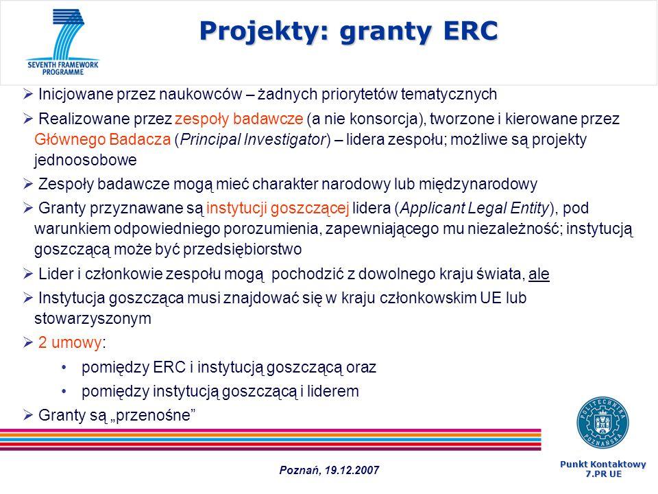 Projekty: granty ERC Inicjowane przez naukowców – żadnych priorytetów tematycznych.