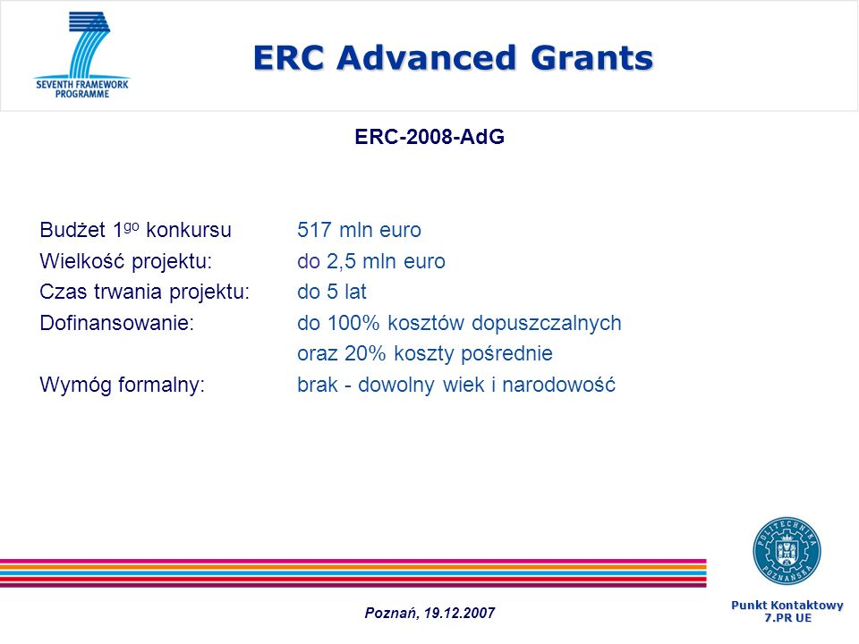 ERC Advanced Grants ERC-2008-AdG Budżet 1go konkursu 517 mln euro