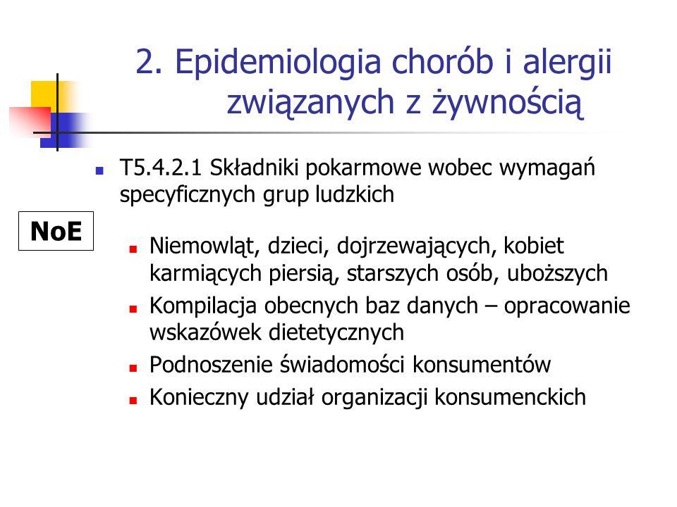2. Epidemiologia chorób i alergii związanych z żywnością