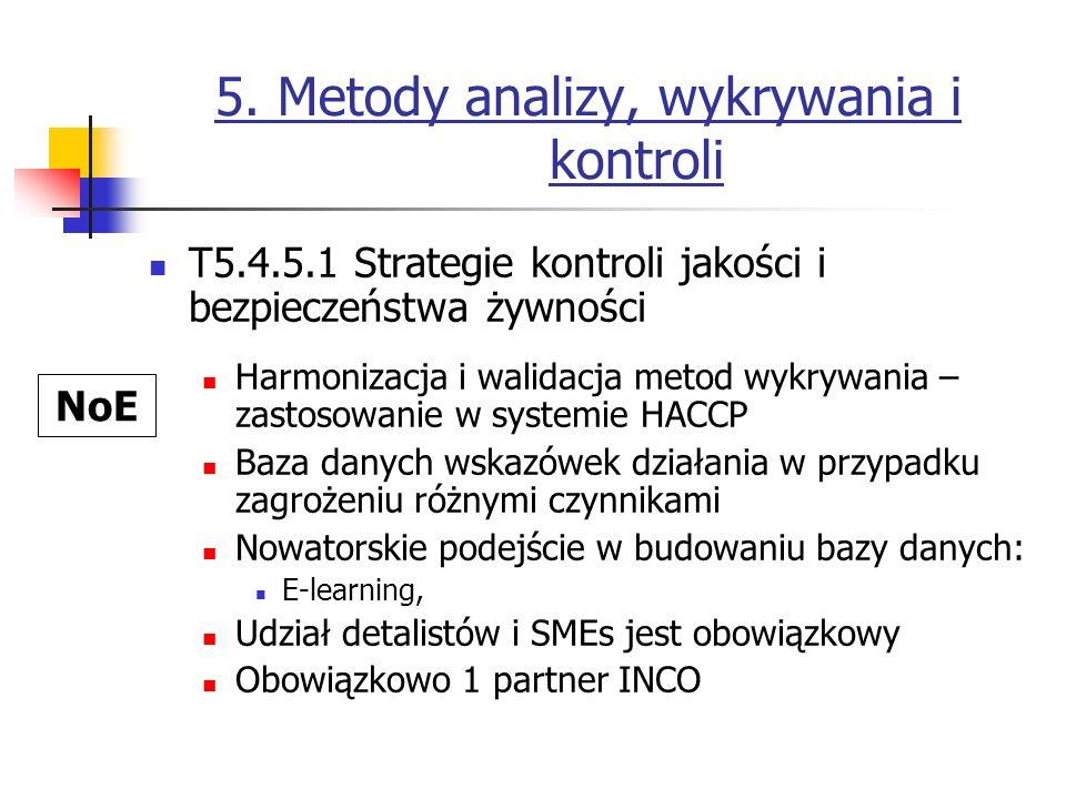 5. Metody analizy, wykrywania i kontroli