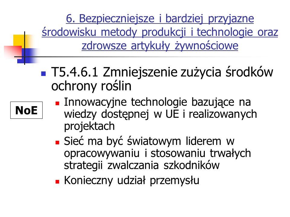 T5.4.6.1 Zmniejszenie zużycia środków ochrony roślin