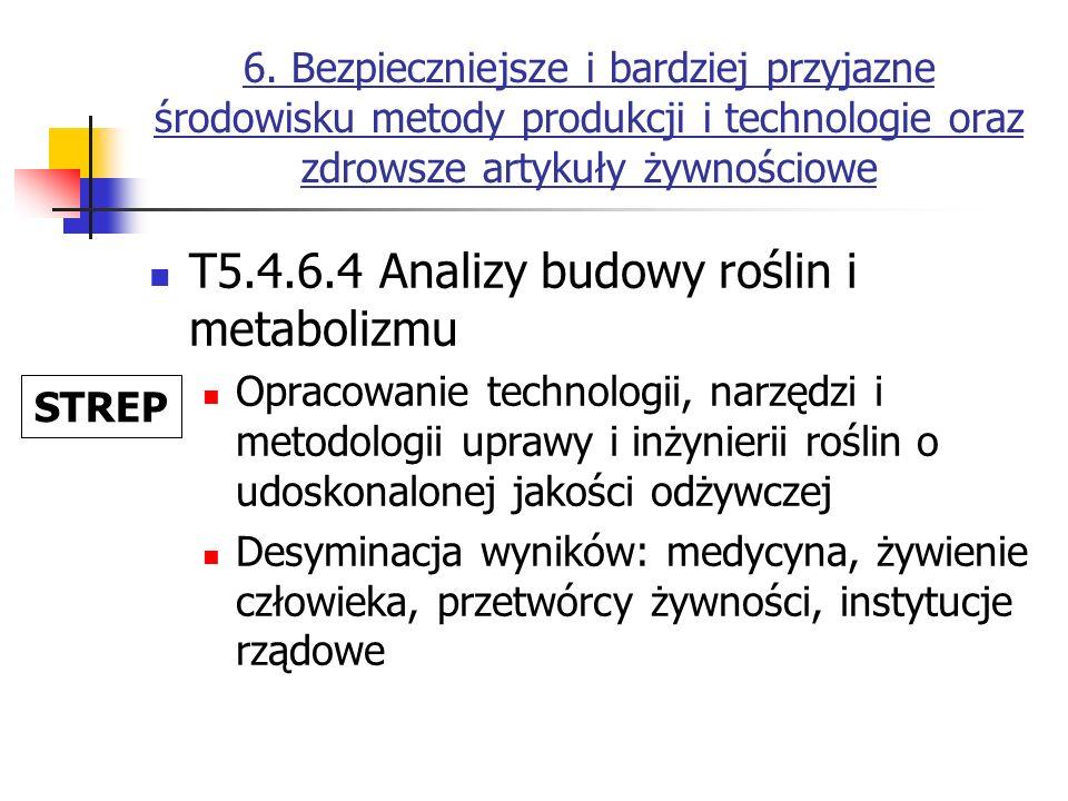 T5.4.6.4 Analizy budowy roślin i metabolizmu