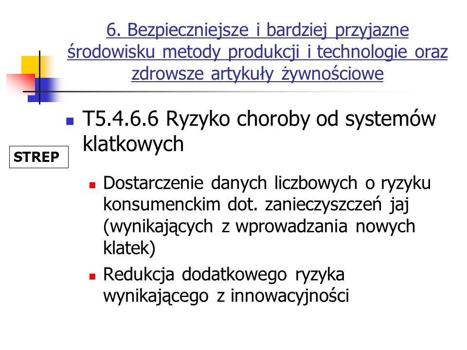 T5.4.6.6 Ryzyko choroby od systemów klatkowych