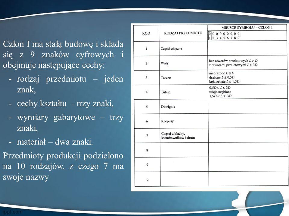 Człon I ma stałą budowę i składa się z 9 znaków cyfrowych i obejmuje następujące cechy: