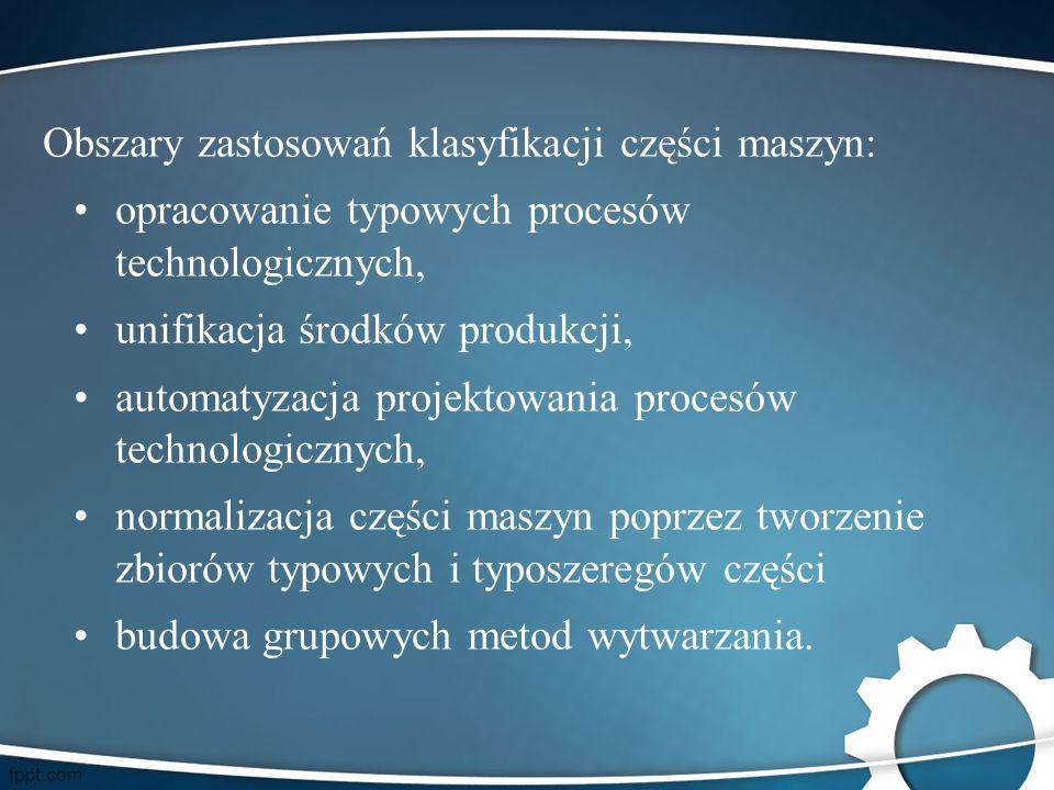 Obszary zastosowań klasyfikacji części maszyn: