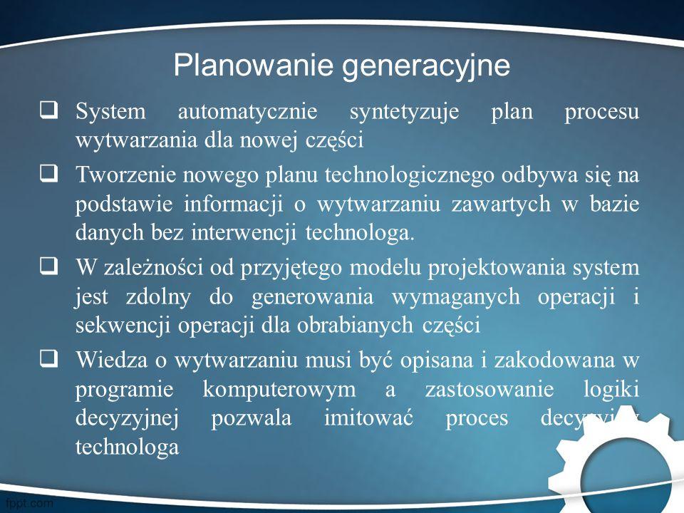 Planowanie generacyjne