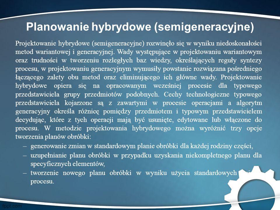Planowanie hybrydowe (semigeneracyjne)