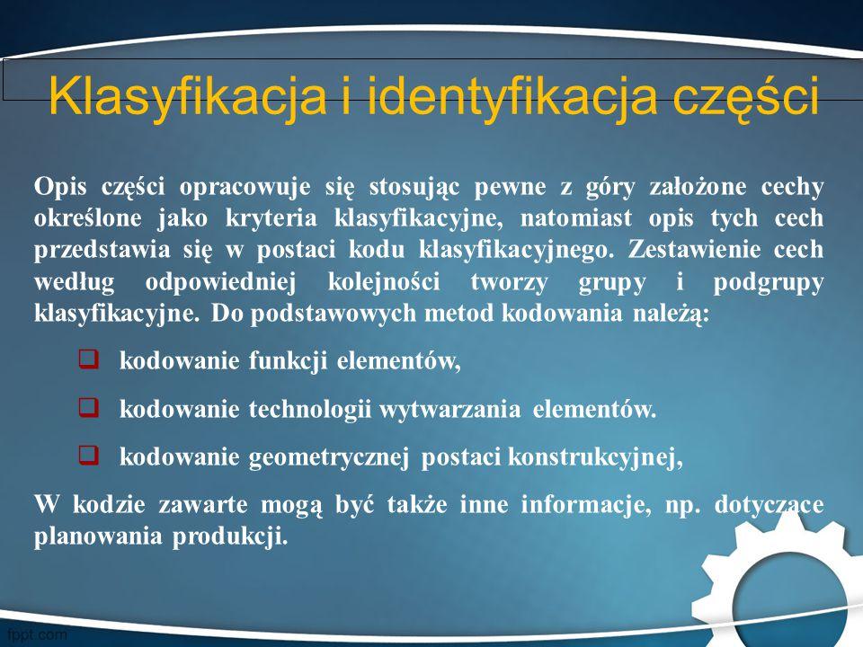 Klasyfikacja i identyfikacja części