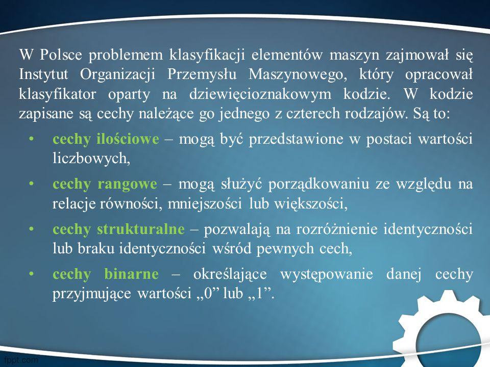 W Polsce problemem klasyfikacji elementów maszyn zajmował się Instytut Organizacji Przemysłu Maszynowego, który opracował klasyfikator oparty na dziewięcioznakowym kodzie. W kodzie zapisane są cechy należące go jednego z czterech rodzajów. Są to: