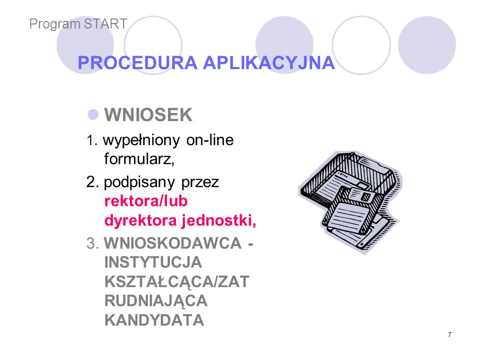 Program START PROCEDURA APLIKACYJNA