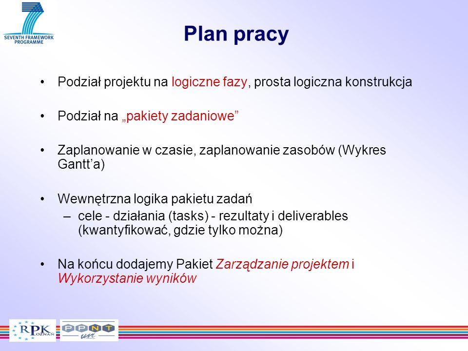"""Plan pracy Podział projektu na logiczne fazy, prosta logiczna konstrukcja. Podział na """"pakiety zadaniowe"""