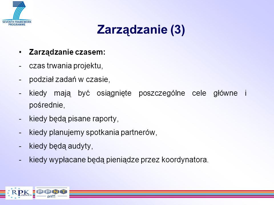 Zarządzanie (3) Zarządzanie czasem: czas trwania projektu,