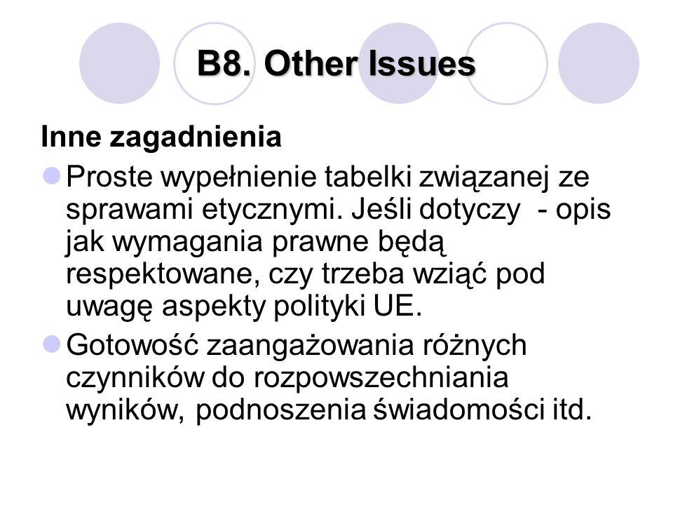 B8. Other Issues Inne zagadnienia