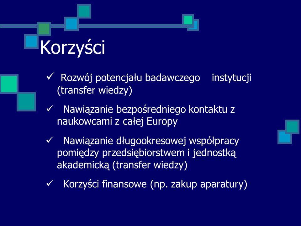 Korzyści Rozwój potencjału badawczego instytucji (transfer wiedzy)