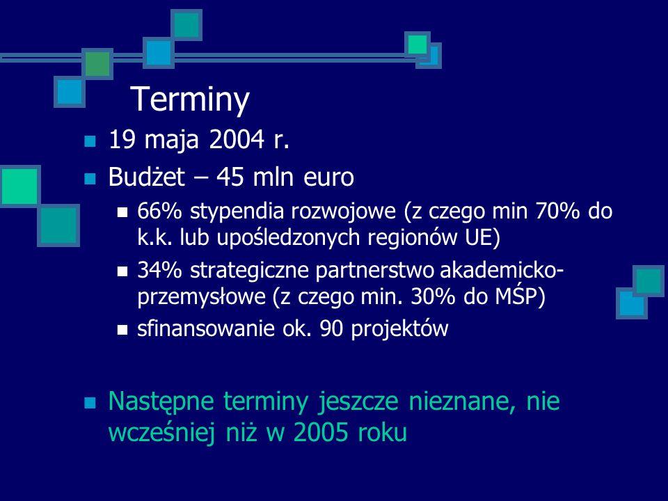 Terminy 19 maja 2004 r. Budżet – 45 mln euro