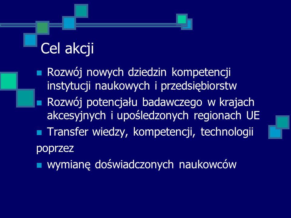 Cel akcji Rozwój nowych dziedzin kompetencji instytucji naukowych i przedsiębiorstw.